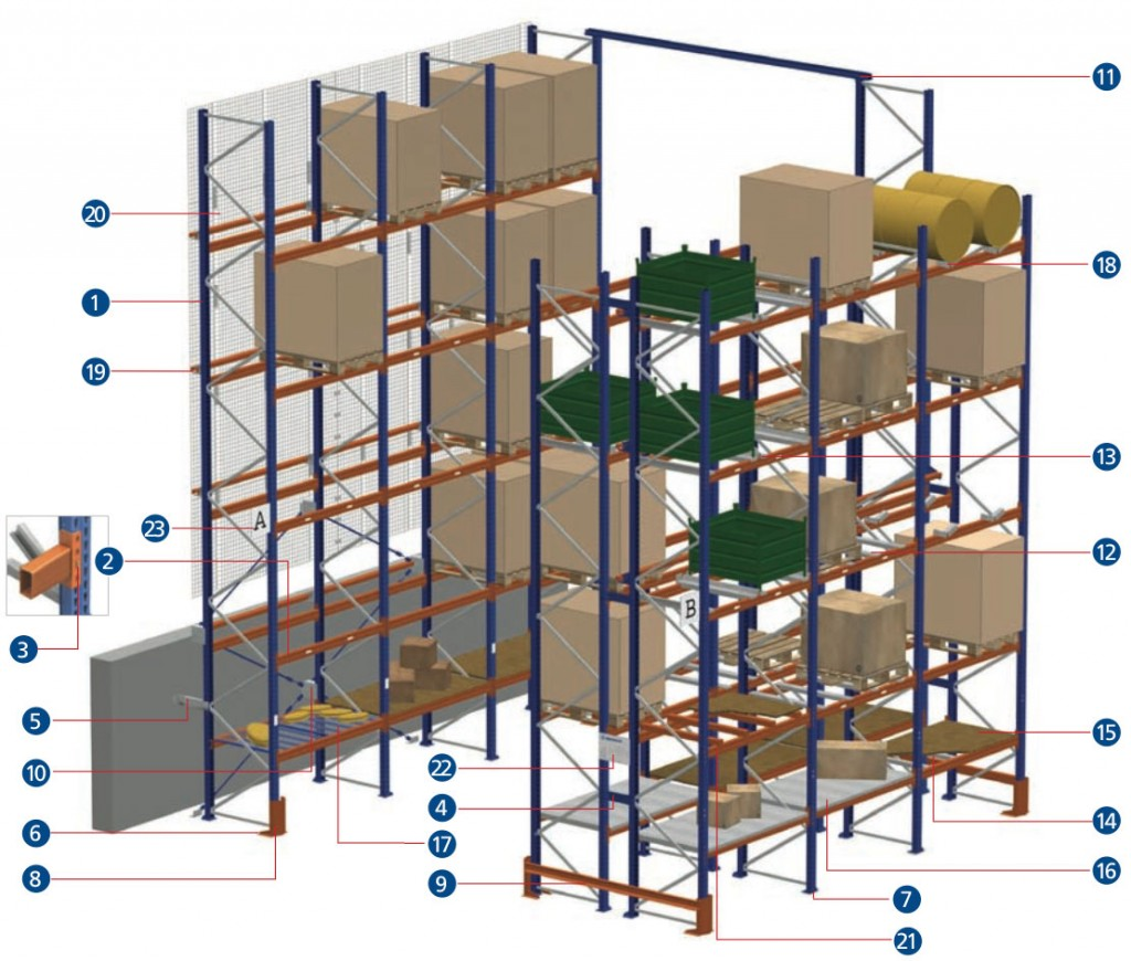 pallet racking accessor