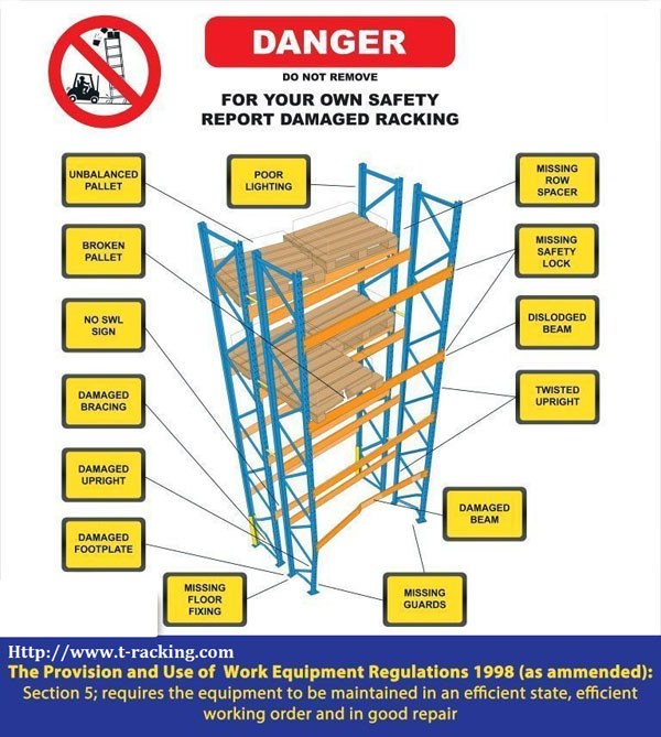 Car Inspection Cost >> » Warehouse Pallet Racking Safety Note