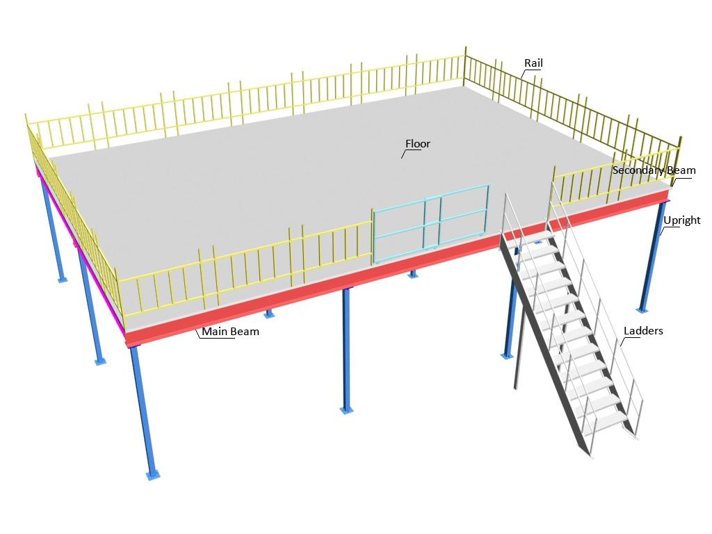 steel platform drawing